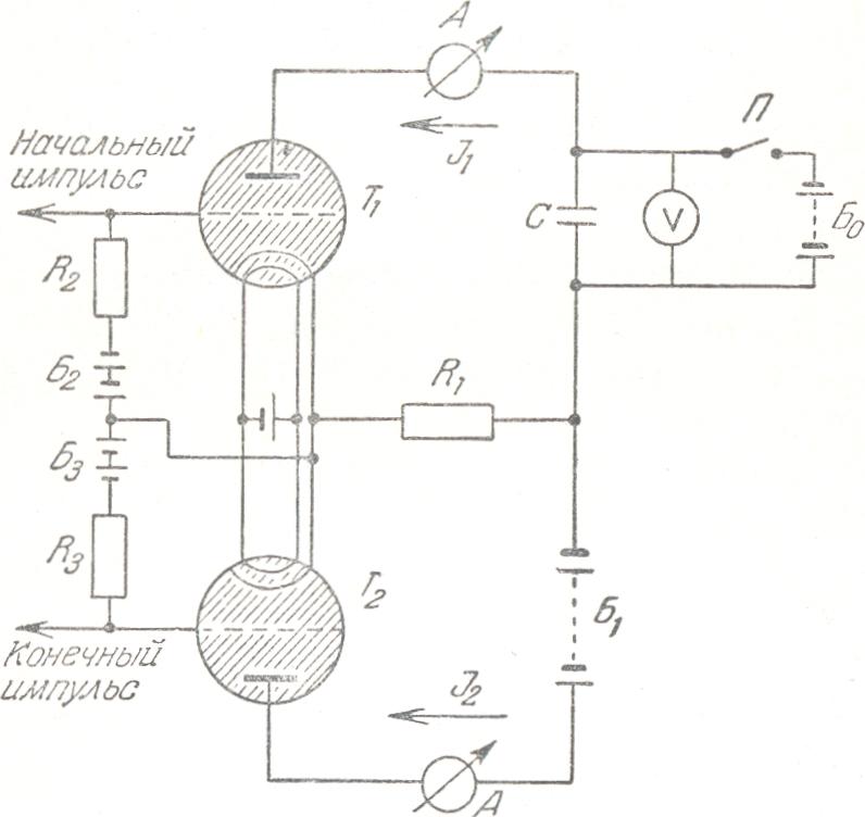 Схема накопления
